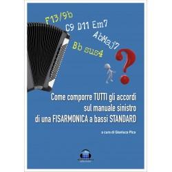 E-book - Come comporre...